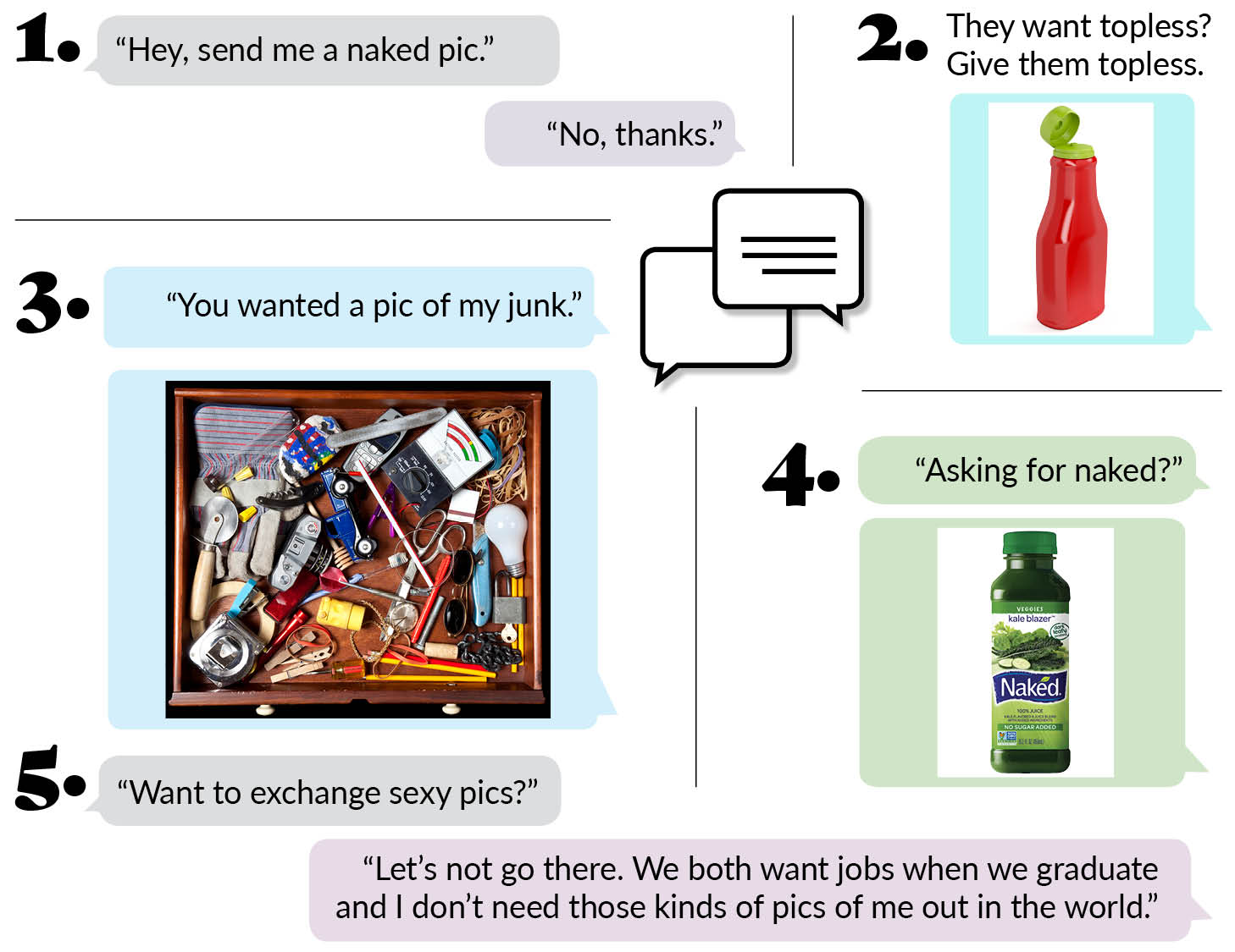 "Graphic: 1. ""Hey, send me a naked pic."" ""No, thanks."" 2. They want topless? Give them topless. Picture of an open ketchup bottle 3. ""You wanted a pic of my junk."" Picture of messy drawer. 4. ""Asking for naked?"" Picture of Naked brand juice. 5. ""Want to exchange sexy pics?"" ""Let's not go there. We both want jobs when we graduate and I don't need those kinds of pics of me out in the world."""