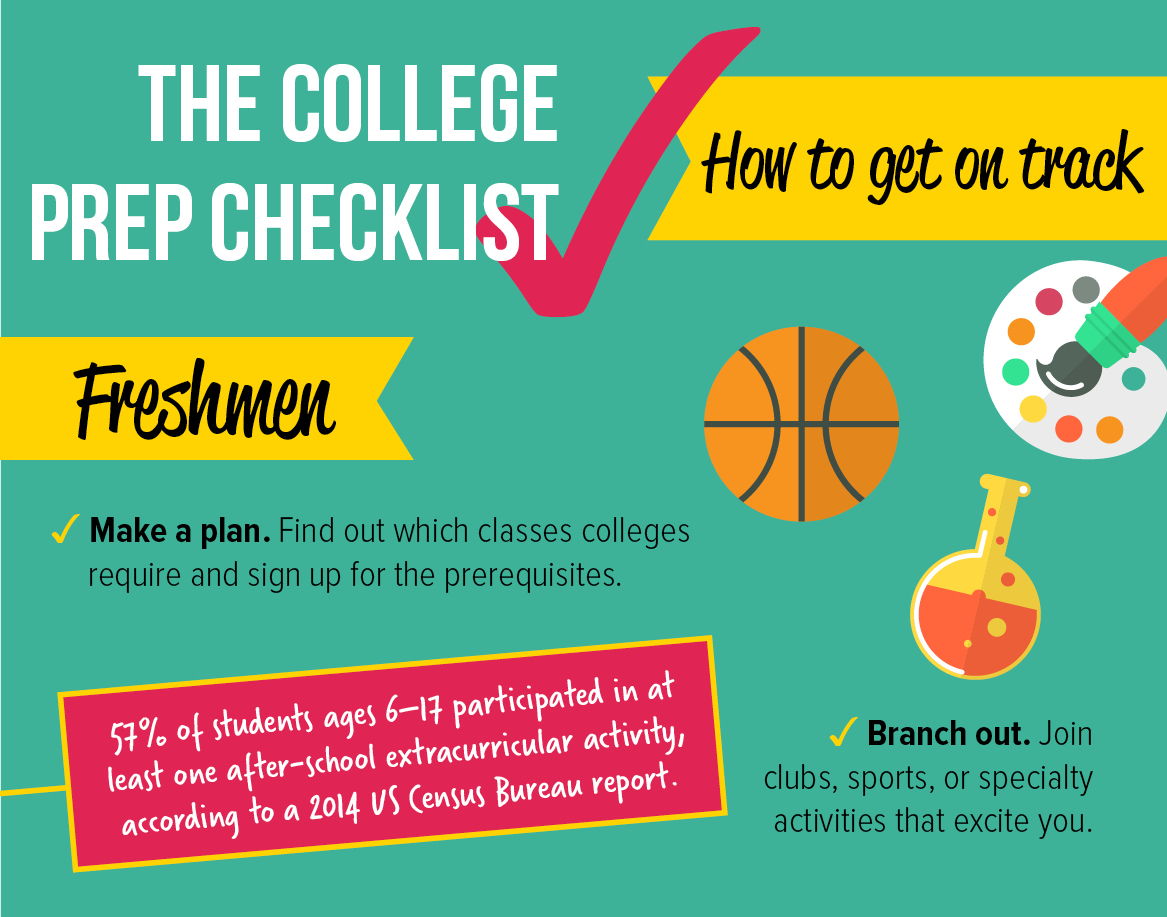 The college prep checklist: How to get on track. Freshmen