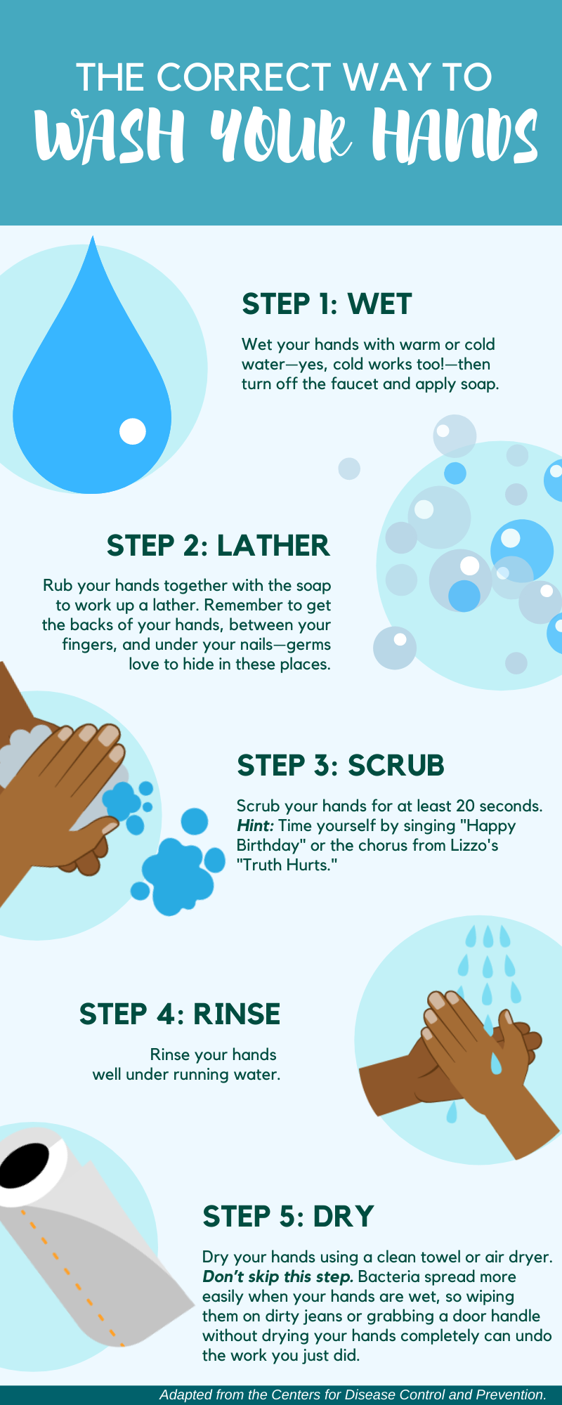 Infographic: The correct ways to wash your hands