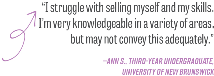 """I struggle with selling myself and my skills. I'm very knowledgeable in a variety of areas, but may not convey this adequately."" —Ann S., third-year undergraduate, University of New Brunswick"