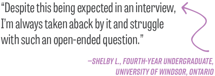 """Despite this being expected in an interview, I'm always taken aback by it and struggle with such an open-ended question."" —Shelby L., fourth-year undergraduate, University of Windsor, Ontario"