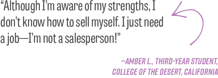 """Although I'm aware of my strengths, I don't know how to sell myself. I just need a job—I'm not a salesperson!"" –Amber L., third-year student, College of the Desert, California"