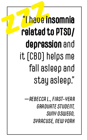 """""""I have insomnia related to PTSD/depression and it [CBD] helps me fall asleep and stay asleep."""" —Rebecca L., first-year graduate student, SUNY Oswego, Syracuse, New York"""