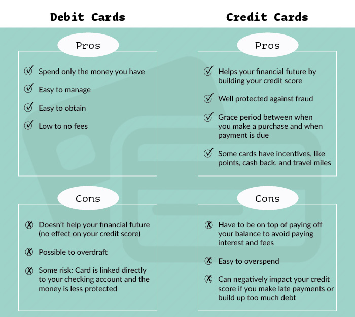 Infographic: Pros and cons of debit and credit cards