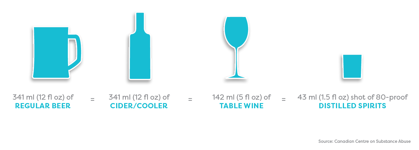 Different sizes of alcohol glasses