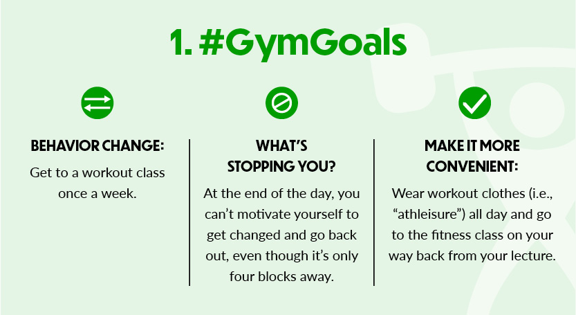 "1. #GymGoals Behavior change: Get to a workout class once a week. What's stopping you? At the end of the day, you can't motivate yourself to get changed and go back out, even though it's only four blocks away. Make it more convenient: Wear workout clothes (i.e., ""athleisure"") all day and go to the fitness class on your way back from your lecture."