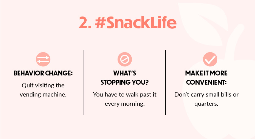 2. #SnackLife Behavior change: Quit visiting the vending machine. What's stopping you? You have to walk past it every morning. Make it more convenient: Don't carry small bills or quarters.