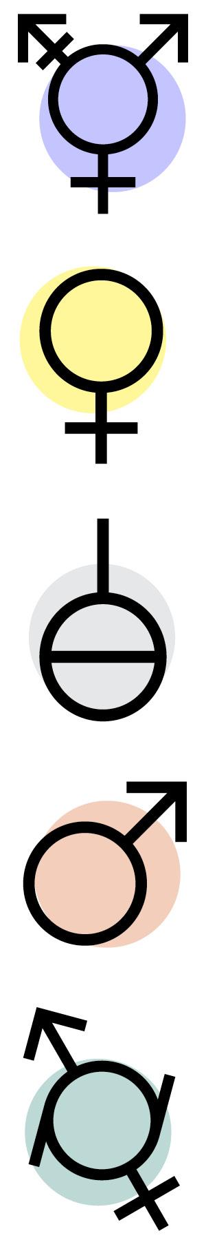 gender identity symbols