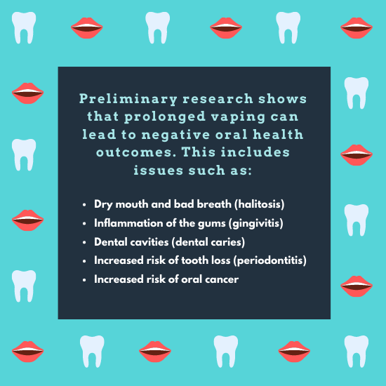 Preliminary research shows that prolonged vaping can lead to negative oral health outcomes. This includes issues such as: Dry mouth and bad breath (halitosis), Inflammation of the gums (gingivitis), Dental cavities (dental caries), Increased risk of tooth loss (periodontitis), Increased risk of oral cancer
