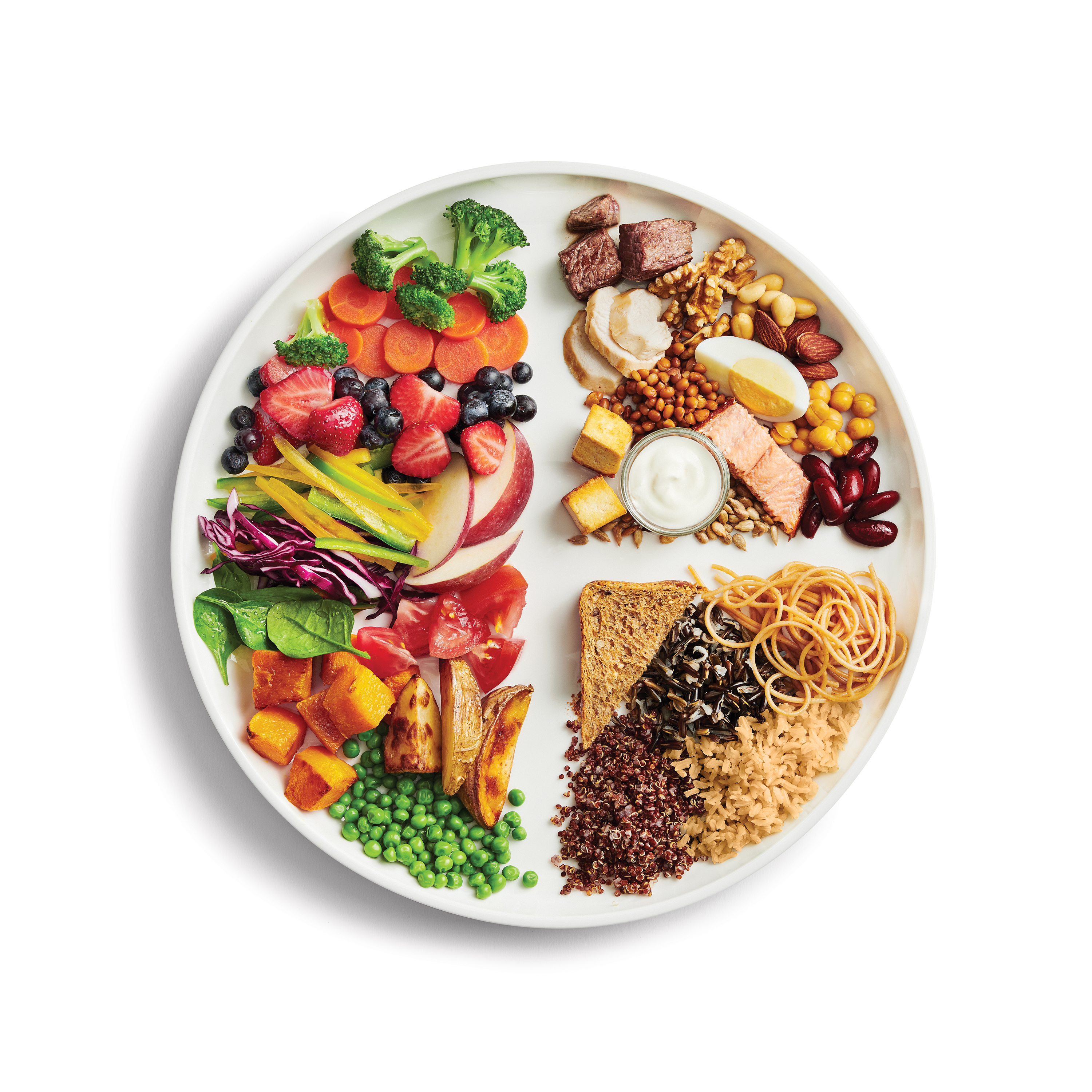 Canadian food guide eat variety healthy foods
