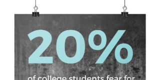 20% of College Students Are Afraid