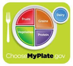 ChooseMyPlate image