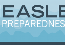 Measles Preparedness