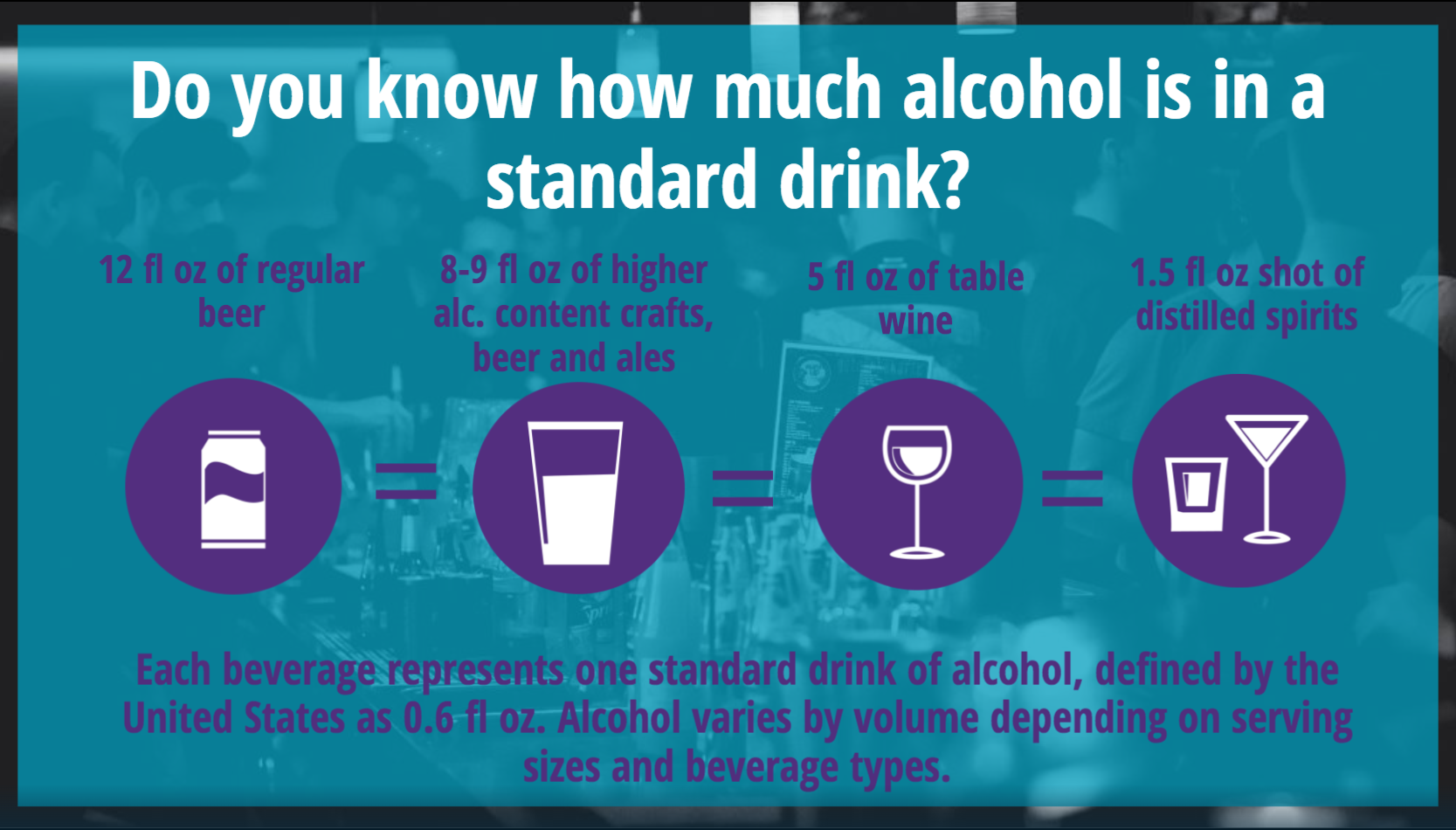 standard drink