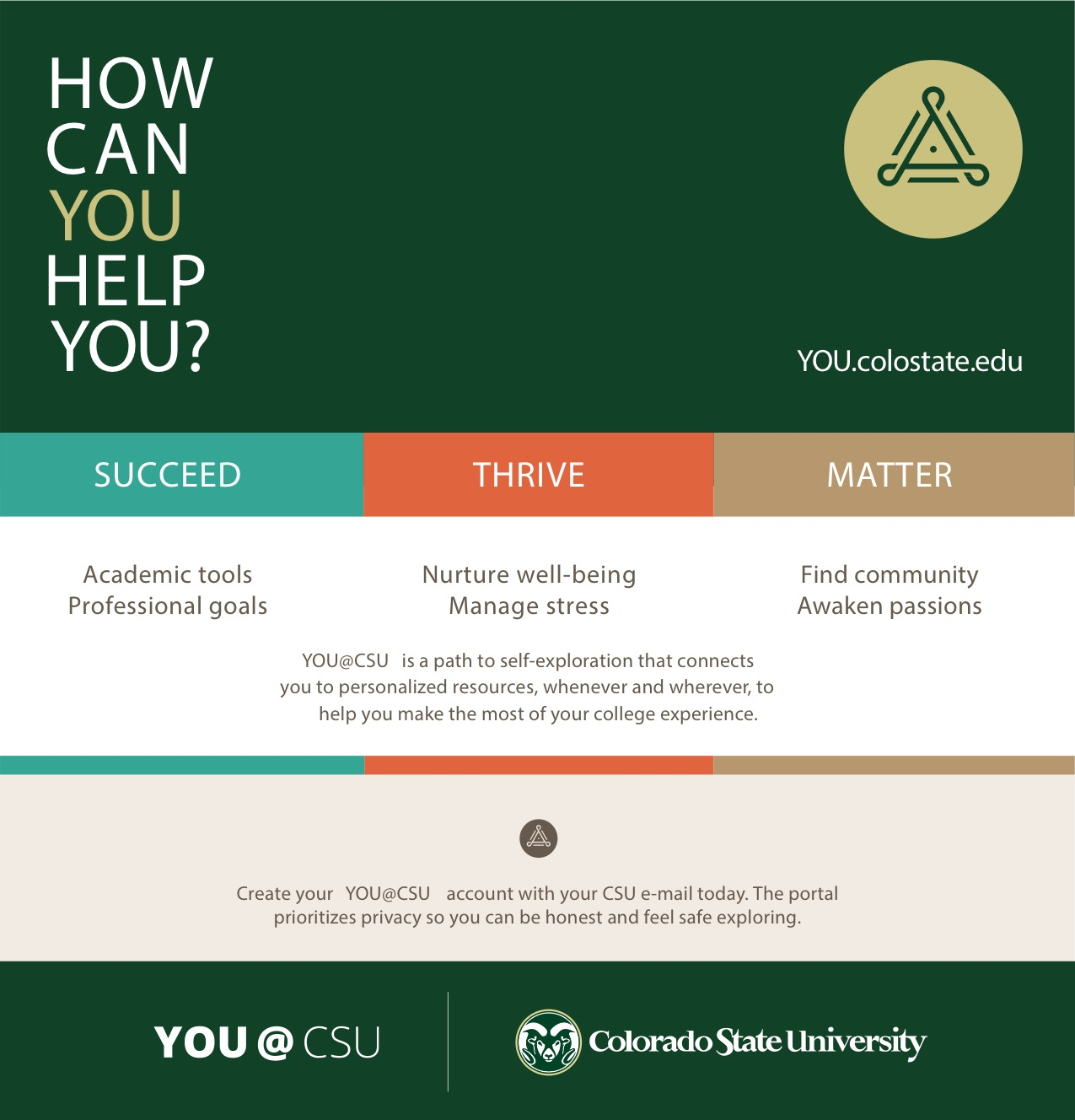 HOW CAN YOU HELP YOU? YOU.colostate.edu SUCCEED, THRIVE, MATTER - Academic tools Nurture well-being Find community Professional goals Manage stress Awaken passions YOU@CSU is a path to self-exploration that connects you to personalized resources, whenever and wherever, to help you make the most of your college experience. Create your YOU@CSU account with your CSU e-mail today. The portal prioritizes privacy so you can be honest and feel safe exploring.
