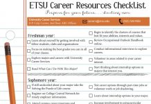 ETSU Career Resources