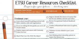 ETSU Career Resources