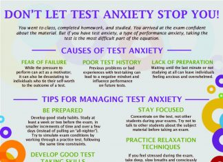Do YOU Have Test Anxiety?