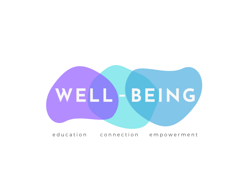 Well-Being education connection empowerment
