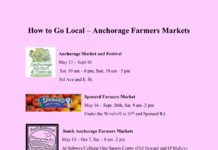 How to go local – Anchorage farmers markets