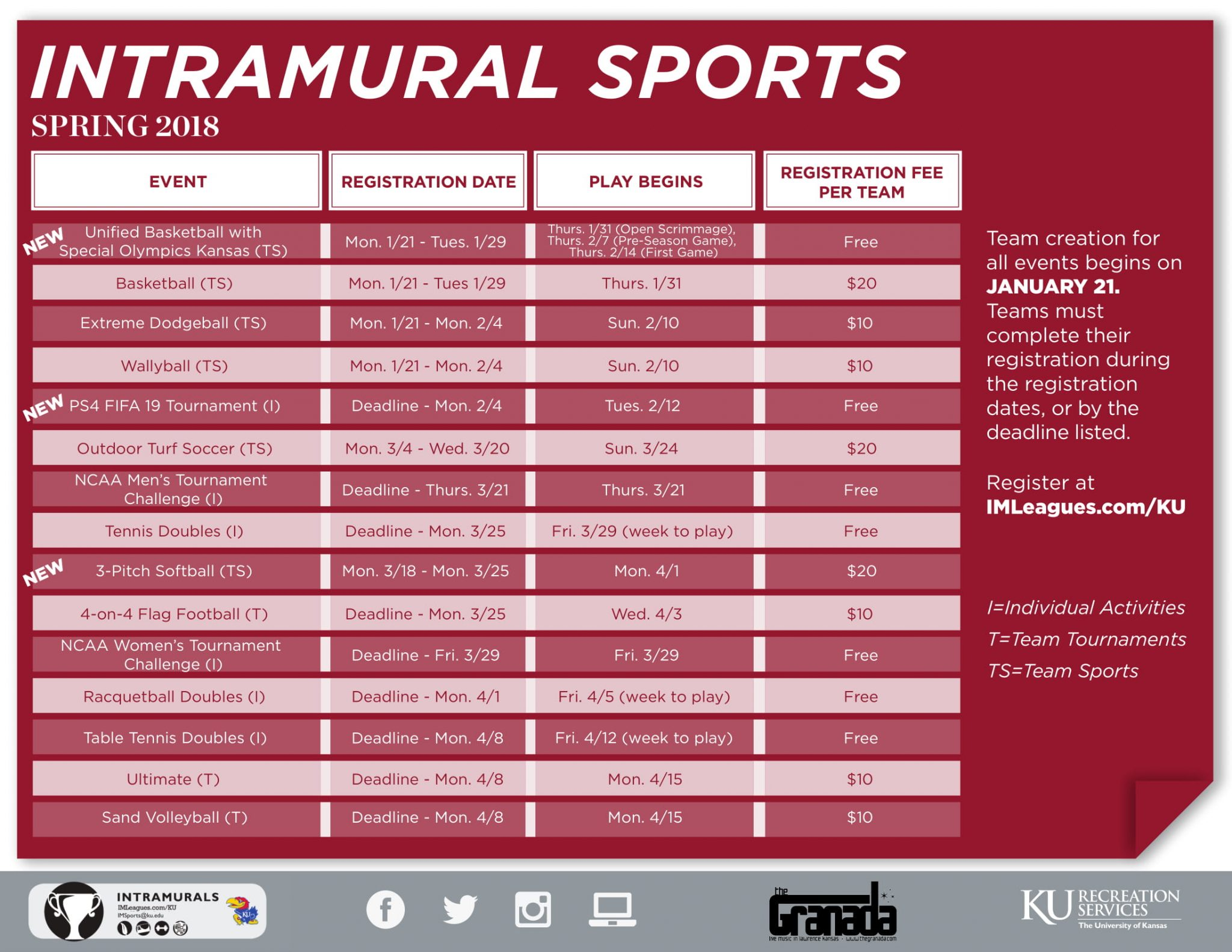 Intramural Schedule for Spring 2019