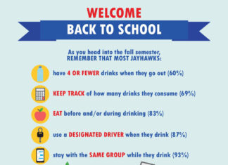 WELCOME BACK TO SCHOOL As you head into the fall semester, REMEMBER THAT MOST JAYHAWKS: have 4 OR FEWER drinks when they go out (60%) KEEP TRACK of how many drinks they consume (69%) EAT before and/or during drinking (83%) use a DESIGNATED DRIVER when they drink (87%) stay with the SAME GROUP while they drink (93%) A C T JAYHAWKS ACT. BUDDY UP. Agree to stay with your buddy Check in with your buddy regularly Take charge to return home together FOLLOW @KUJBS Source: National College Health Assessment, Spring 2017
