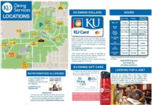 KU Dining Services Locations