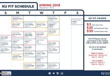 KU Fit Schedule for Spring 2019