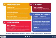 KU Fit Summer Group Fitness Class Descriptions