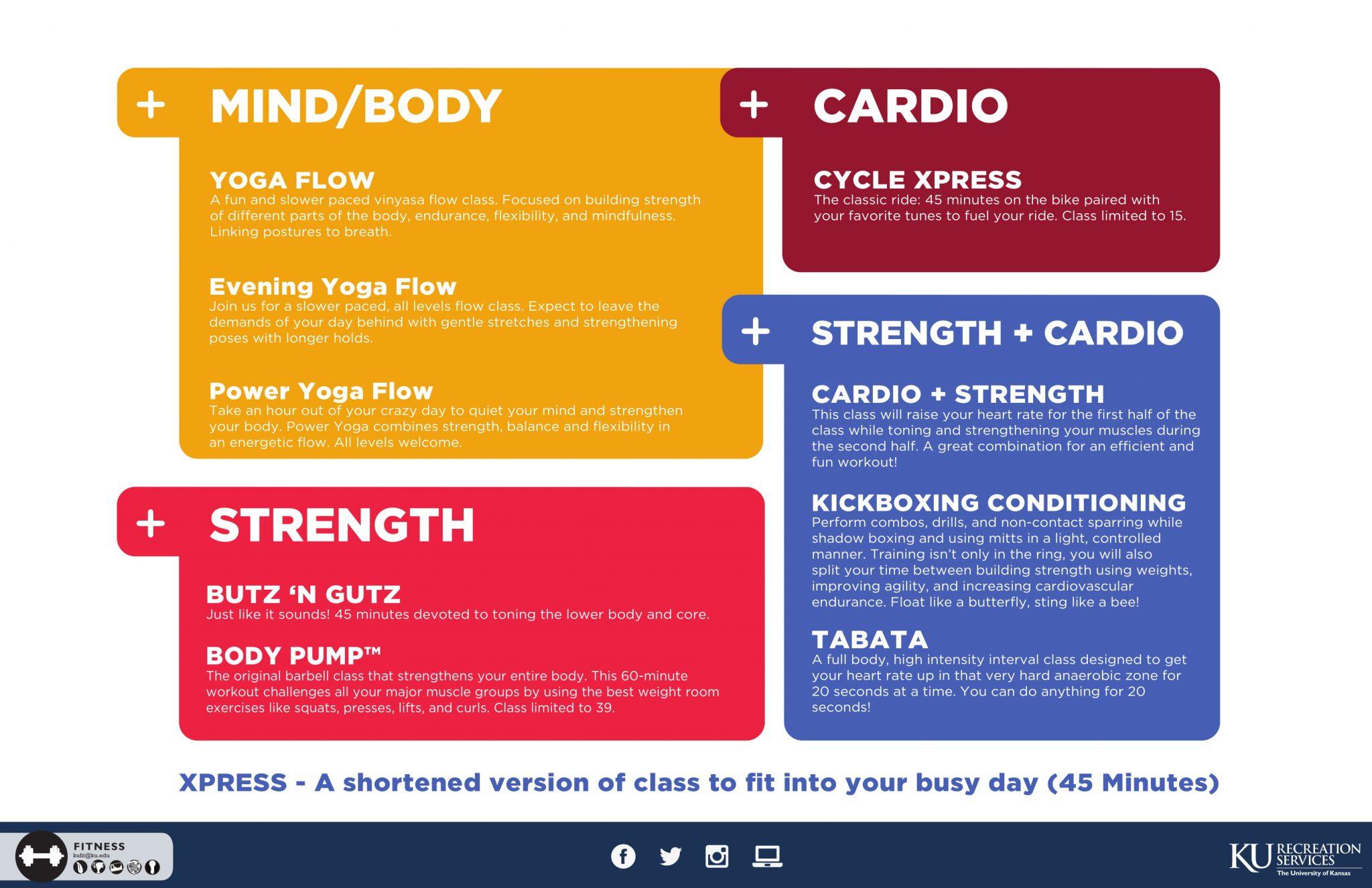 KU Fit Summer Group Fitness Class Descriptions