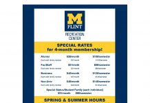 If not attending Spring/Summer 2018 semester - fitness membership rates