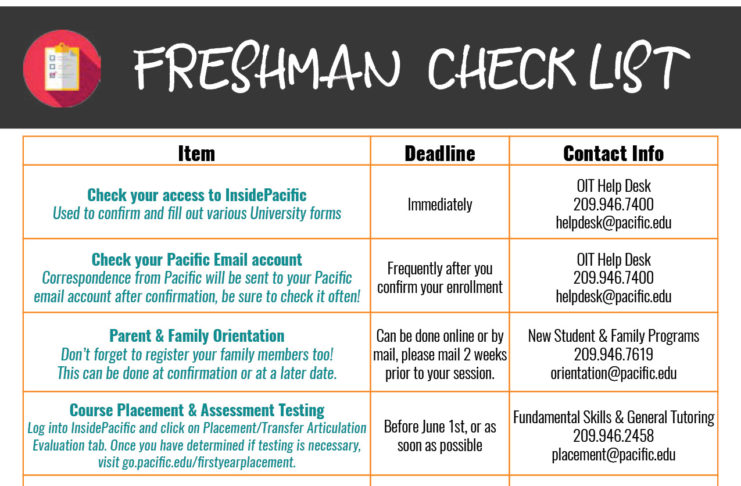 "Freshman Check List Successfully complete the IRS Data Retrieval Tool (DTR) on the FAFSA or submit copies of IRS Tax Return (if DTR is unsuccessful) for parent(s) and student June 1st O ce of Financial Aid 209.946.2421 nancialaid@paci c.edu Submit copies of W-2s for parent(s) and student June 1st O ce of Financial Aid 209.946.2421 nancialaid@paci c.edu Accept/Decline Student Loans (On InsidePaci c) As soon as possible O ce of Financial Aid 209.946.2421 nancialaid@paci c.edu Direct Sta ord Loan Subsidized and Unsubsidized Students complete Master Promissory Note (MPN) & Entrance Counseling As soon as possible O ce of Financial Aid 209.946.2421 nancialaid@paci c.edu Final O cial Transcripts AP/IB o cial tests (if applicable); if any college credit was received during hight school, o cial transcripts are required. July 1st O ce of Admission 209.946.2211 admission@paci c.edu Tuition & Housing Payment Log into InsidePaci c & select ""Manage Your Account"" to make sure your payment in full or enroll in a payment plan. August 1st Student Accounts 209.946.2517 studentaccounts@paci c.edu Mandatory Title IX Training August 15th Student Conduct & Community Standards 209.946.2177 studentconduct@paci c.edu Health Services Forms & Immunization Compliance August 15th Paci c Health Services 209.946.2315 Wellness Survey (See next page) September 1st Paci c Health Services 209.946.3006 lthompso@paci c.edu Health Insurance Waiver If you have your own health insurance, decline the student insurance plan. September 9th Paci c Health Services 209.946.2315 insuranceo ce@paci c.edu Item Deadline Contact Info Check your access to InsidePaci c Used to con rm and ll out various University forms Immediately OIT Help Desk 209.946.7400 helpdesk@paci c.edu Check your Paci c Email account Correspondence from Paci c will be sent to your Paci c email account after con rmation, be sure to check it often! Frequently after you con rm your enrollment OIT Help Desk 209.946.7400 helpdesk@paci c.edu Parent & Family Orientation Don't forget to register your family members too! This can be done at con rmation or at a later date. Can be done online or by mail, please mail 2 weeks prior to your session. New Student & Family Programs 209.946.7619 orientation@paci c.edu Course Placement & Assessment Testing Log into InsidePaci c and click on Placement/Transfer Articulation Evaluation tab. Once you have determined if testing is necessary, visit go.paci c.edu/ rstyearplacement. Before June 1st, or as soon as possible Fundamental Skills & General Tutoring 209.946.2458 placement@paci c.edu Registration Choices Worksheet Please refer to the email you received about choosing your course preferences so we can create a fall schedule you will love! June 1st New Student & Family Programs 209.946.7619 orientation@paci c.edu Tiger Tracks App June 1st New Student & Family Programs 209.946.7619 orientation@paci c.edu Online Housing Preferences & Agreement July 1st Residential Life & Housing 209.946.2331 iamhome@paci c.edu Parent PLUS Loan Application Available April 15 O ce of Financial Aid 209.946.2421 nancialaid@paci c.edu"