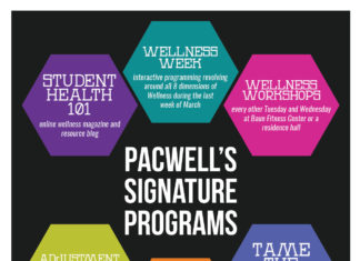 Pacwell's Signature Programs