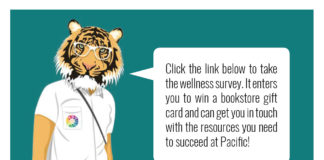 Take the Wellness Survey