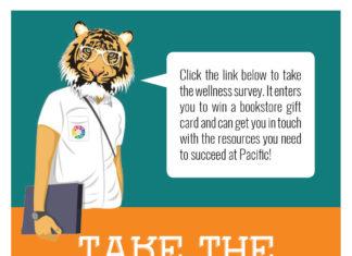 Take the Wellness Survey