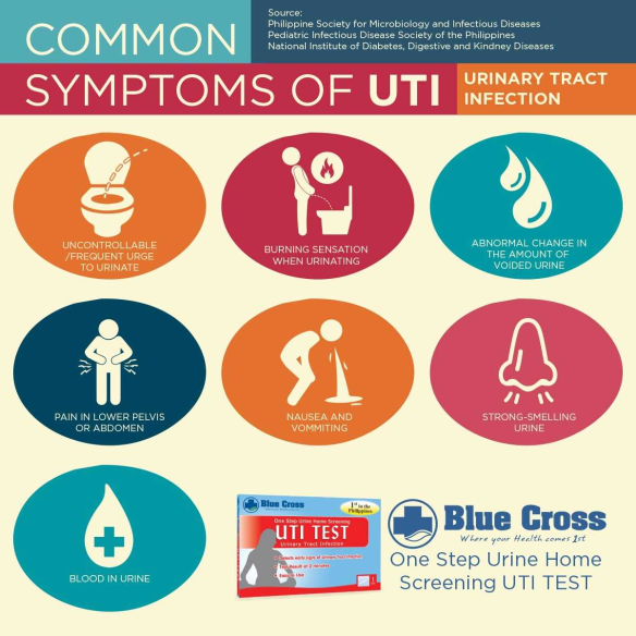 Common Symptoms of a UTI