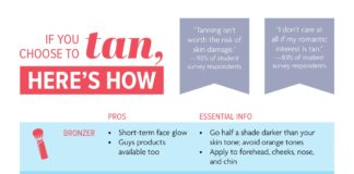 """IF YOU tan, CHOOSE TO HERE'S HOW PROS """"Tanning isn't worth the risk of skin damage."""" —92% of student survey respondents ESSENTIAL INFO """"I don't care at all if my romantic interest is tan."""" —83% of student survey respondents BRONZER • Short-term face glow • Guys products available too • Go half a shade darker than your skin tone; avoid orange tones • Apply to forehead, cheeks, nose, and chin SELF- • TANNER • Lasts 3–7 days • Look for product with SPF 30 • Wash your hands frequently or wear gloves Starts at $10 • DIY option SPRAY • TAN • Natural bronze look • Costs $25–$70 • Loofah first for an even glow • Test product first for skin sensitivity Lasts a week • Quick professional application TANNING • BED None that are worth it • More people get skin cancer from indoor tanning than develop lung cancer from smoking • People exposed to indoor tanning in early life (including young adulthood) have the highest risk of skin cancer Sources • Student Health 101 survey, April 2016. • Wehner, M. R., Chren, M. M., Nameth, D., Choudhry, A., et al. (2014). International prevalence of indoor tanning: A systematic review and meta-analysis. JAMA Dermatology, 150(4), 390–400."""