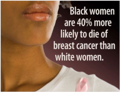 Black women are 40% more likely to die of breast cancer than white women.
