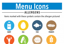Allergen Menu Icons