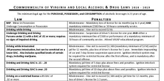 VA Alcohol Laws