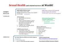 Sexual Health and related services at WashU Habif Health & Wellness Center Student Health Services (SHS) Location: Dardick House, Shepley Drive, South 40 314-935-6666 shs.wustl.edu Campus Resources Professional Student-Run Medical Services Breast/Testicular Screening HPV vaccine STI/HIV screening, treatment, referral ContraceptionincludingLongActing Reversible Contraception and Emergency Contraception Pregnancy tests, counseling, referral On-site pharmacy & lab Health Promotion Services Free condoms, dams, lube... Information on healthy relationships and reducing risks for infection and unintended pregnancy Peer Health Educators (PHE) sexual health subgroup shs.wustl.edu STI screening events Sex in the Dark health education programs  Sex Week Bedsider Program Professional resources near campus *Affiliated with WashU School of Medicine Uncle Joe's Peer Counseling unclejoes.wustl.edu 24/7 Beeper: 314-935-5099 Walk-in hours:Everynight 10-1,Basement of Gregg Hall, South 40 The SPOT* (Supporting Positive Opportunities w/ Teens) 4169 Laclede Avenue thespot.wustl.edu 314-535-0413 Project ARK* (AIDS/HIV Resource & Knowledge) 4169 Laclede Avenue projectark.wustl.edu 314-535-7275 314-531-7526 2016-17 LGBT Student Involvement & Leadership Location: Campus Life in the DUC 314-935-5038 campuslife.wustl.edu/lgbtqia/ Relationship & Sexual Violence Prevention (RSVP) Center Location: Seigle Hall, suite 435 314-935-8761 SexualViolence.wustl.edu Mental Health Services Counseling on issues related to sex...  Relationships Sexual orientation Gender identity Sexuality Abuse LGBTQIA student groups http://campuslife.wustl.edu/lgbtqia/groups/ Sexual Assault and Rape Anonymous Helpline (SARAH) sarah.wustl.edu/safe.html 24/7: 314-935-8080 Leaders in Interpersonal Violence Education (LIVE) livewashu.com Infectious Disease Clinic* 4570 Children's Place id.wustl.edu 314-747-1244 Contraceptive Choice Center* 4533 Clayton Avenue c3.wustl.edu 314-747-0800 Planned Parenthood 4251 Forest Park Avenue 