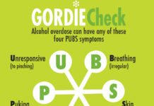 Gordie Check: Alcohol overdose can have any of these four PUBS symptoms