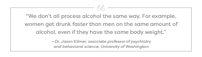 """We don't all process alcohol the same way. For example, women get drunk faster than men on the same amount of alcohol, even if they have the same body weight."" —Dr. Jason Kilmer, associate professor of psychiatry and behavioral science, University of Washington"