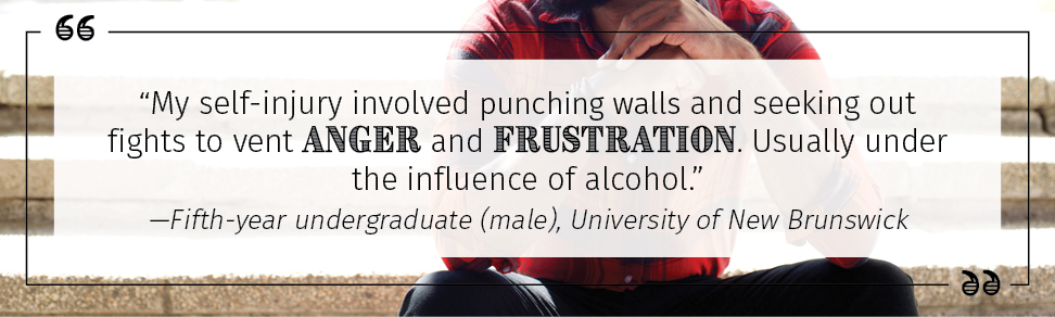 """My self-injury involved punching walls and seeking out fights to vent anger and frustration. Usually under the influence of alcohol."" —Fifth-year undergraduate (male), University of New Brunswick"