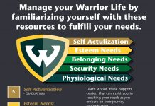 Manage your Warrior Life by familiarizing yourself with these resources to fulfill your needs