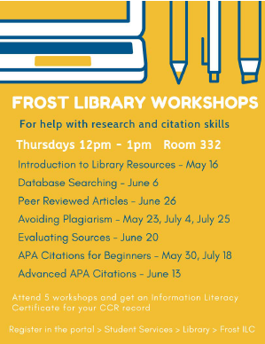 Frost Library Workshops Poster
