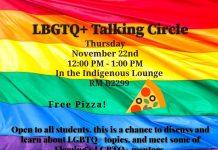 LBGTQ Talking Circle November 22 Sutherland Campus