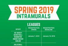 Spring Intramurals- Register now!