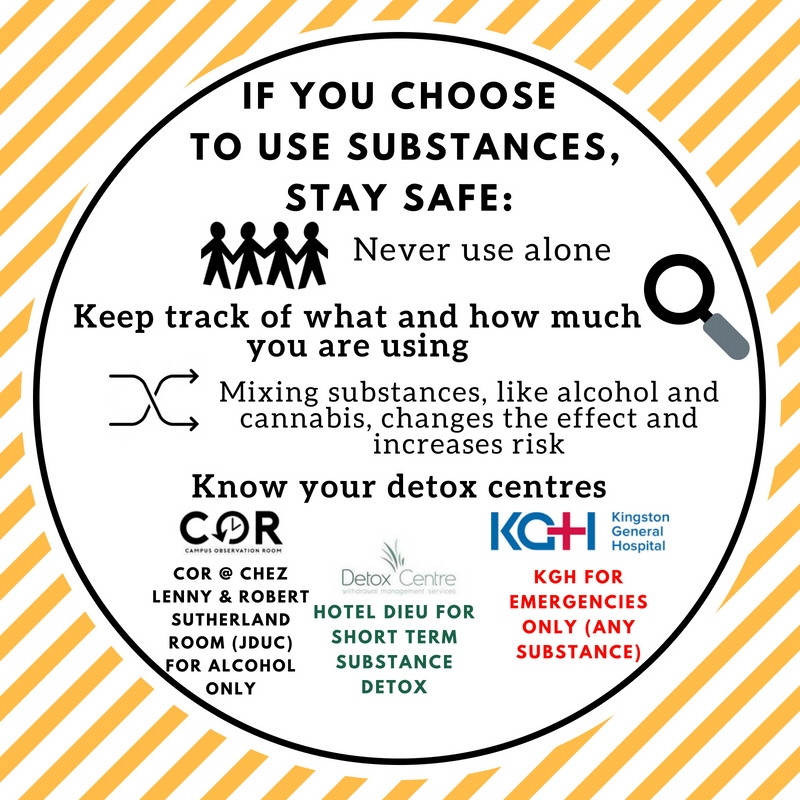 Stay safe when using substances