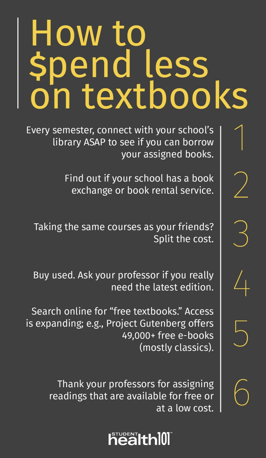 How to spend less on textbooks: 1. Every semester, connect with your school's library ASAP to see if you can borrow your assigned books. 2. Find out if your school has a book exchange or book rental service. 3. Taking the same courses as your friends? Split the cost. 4. Buy used. Ask your professor if you really need the latest edition. 5. Search online for free textbooks. Access is expanding; e.g., Project Gutenberg offers 49,000+ free e-books (mostly classics). 6. Thank your professors for assigning readings that are available for free or at a low cost.